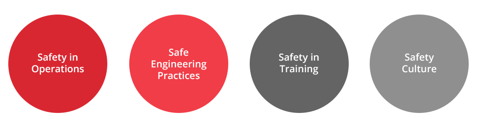 Our Safety Policy