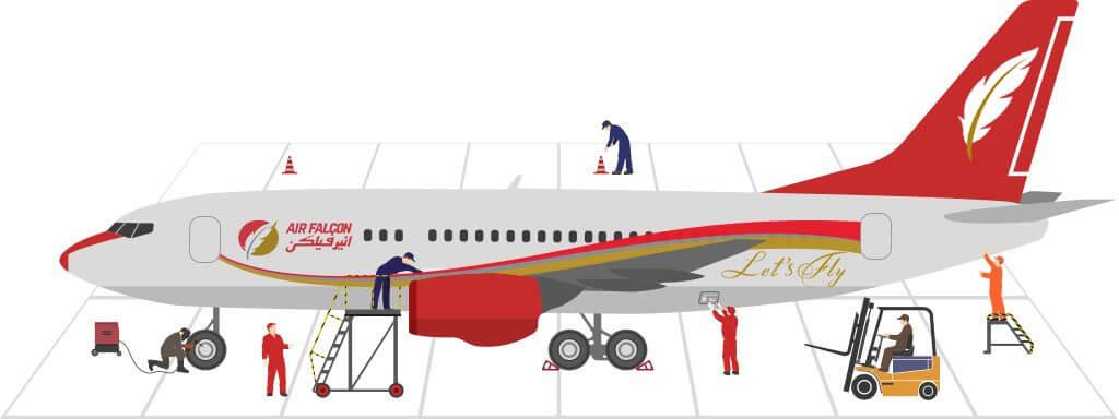 Aircraft maintenance & inspections